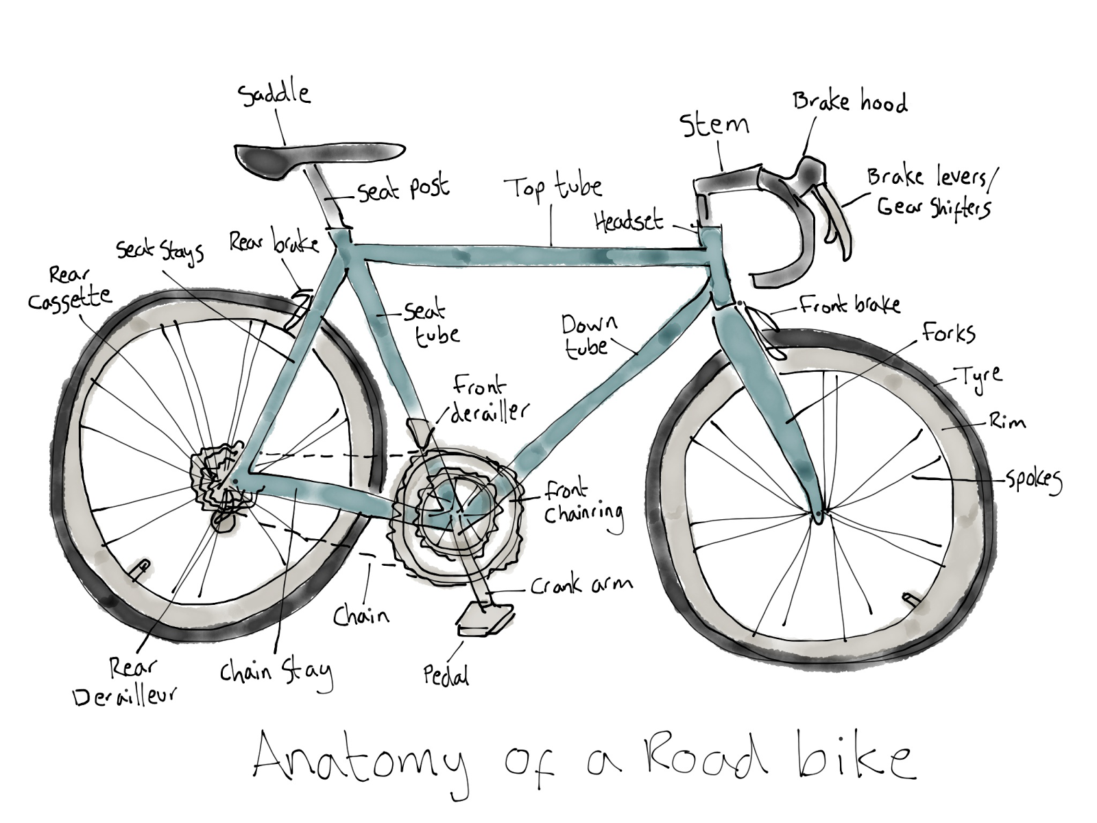 The Internets Guide To Better Bike Maintenance