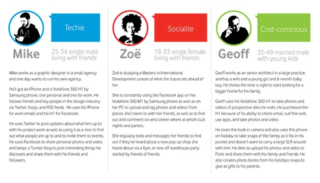 3 UX personas for business