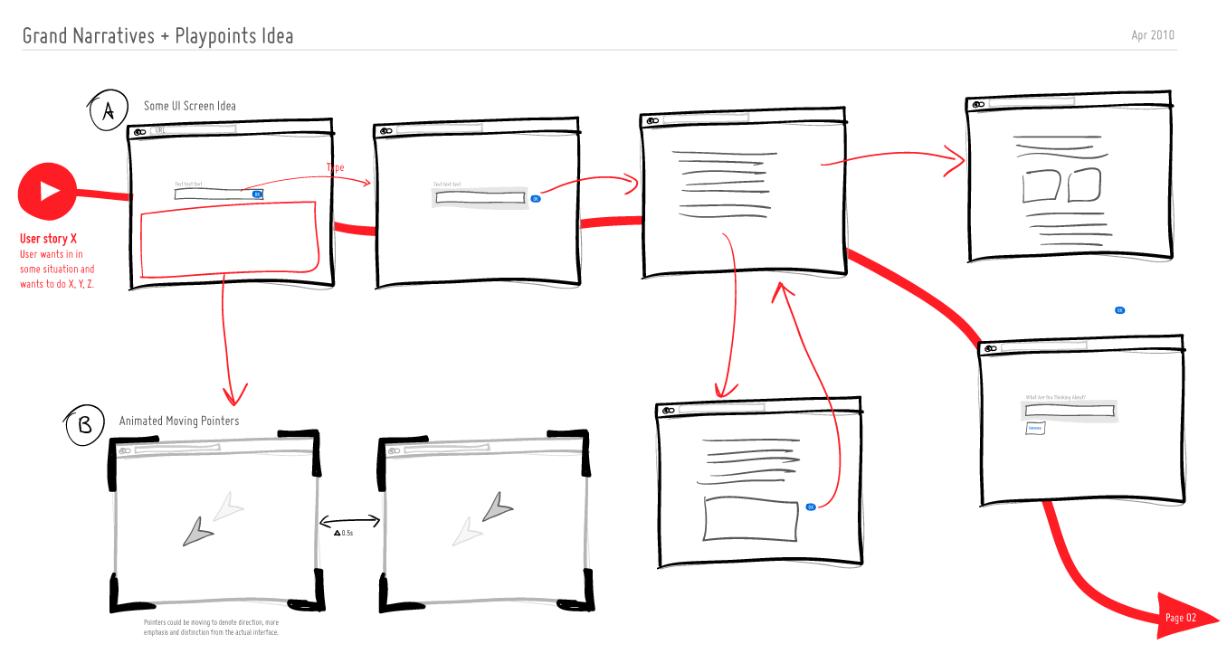 ux user flow on 8 wireframes