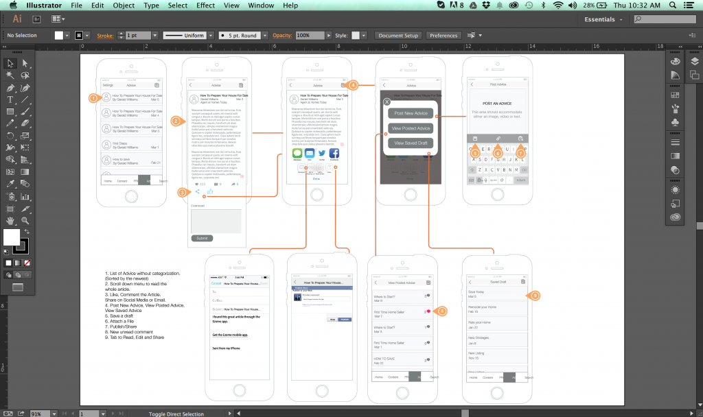 all the clickable locations for an iphone app wireframe
