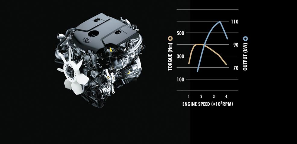 động cơ xe toyota hilux 2.4 e
