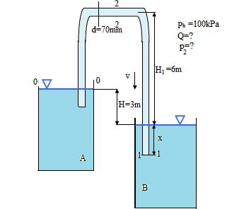 Jak najszybciej obliczyć zadanie z równaniem Bernoulliego?