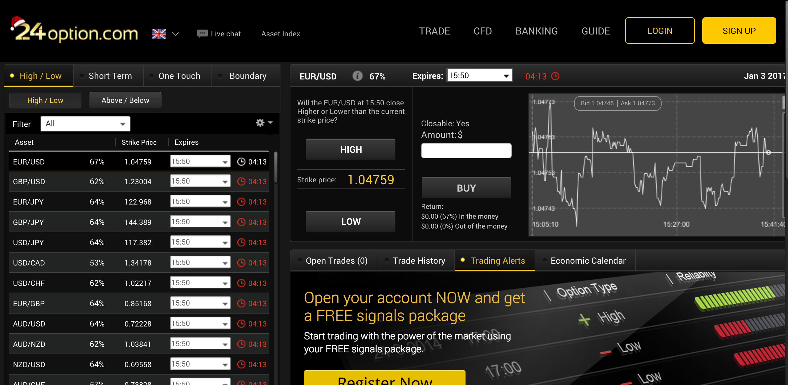Affiliates binary options
