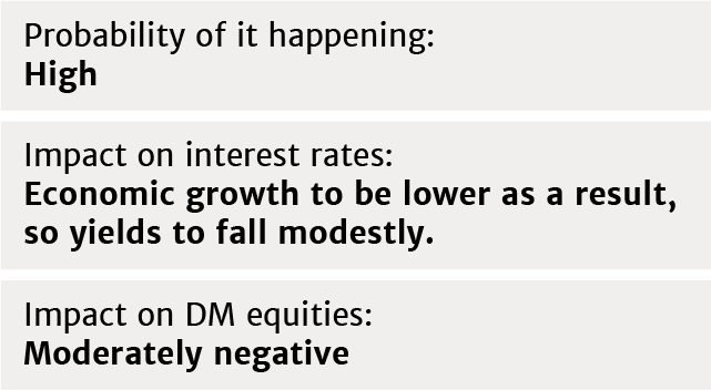 How might the EM crisis affect financial markets?