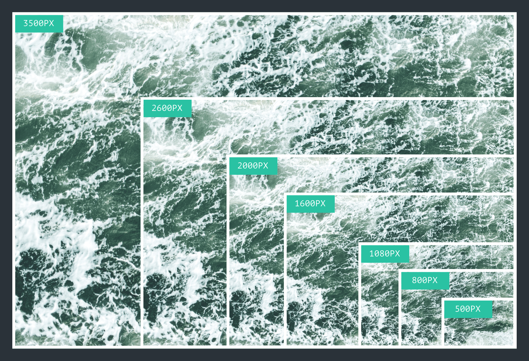 An example image of the ocean being scaled down from 3500 to 500px