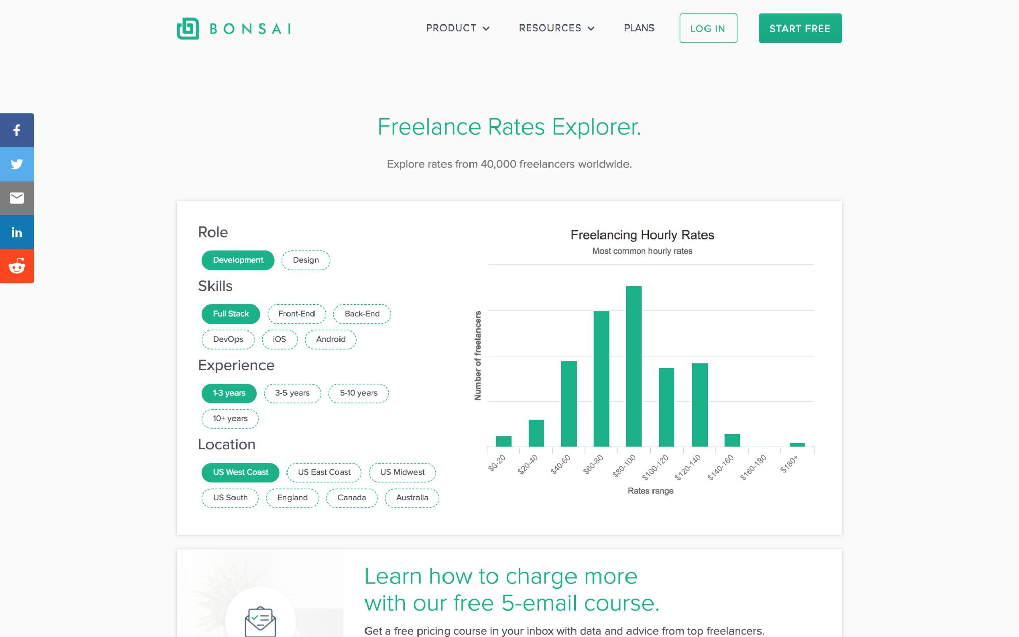 Bonsai freelance rates