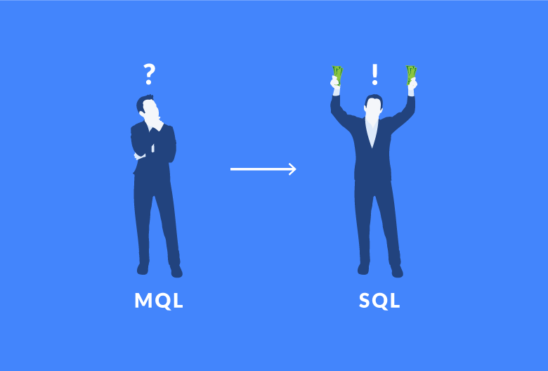 When Does an MQL Become an SQL?
