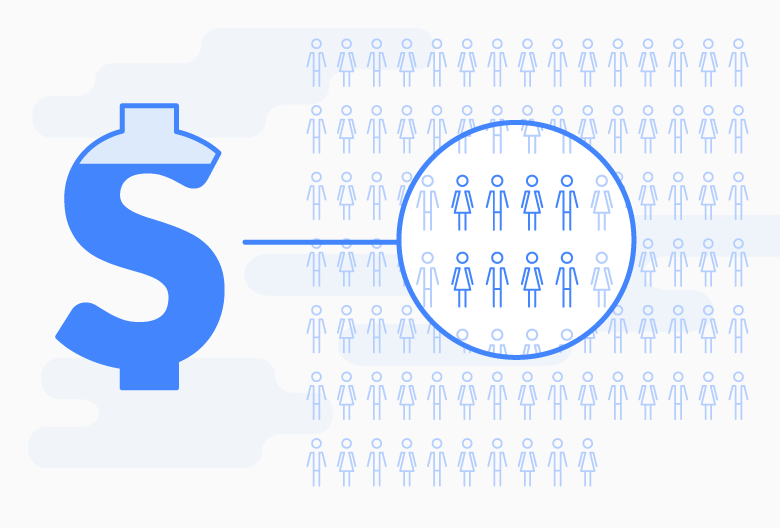 8% of sales reps are making 80% of all sales!