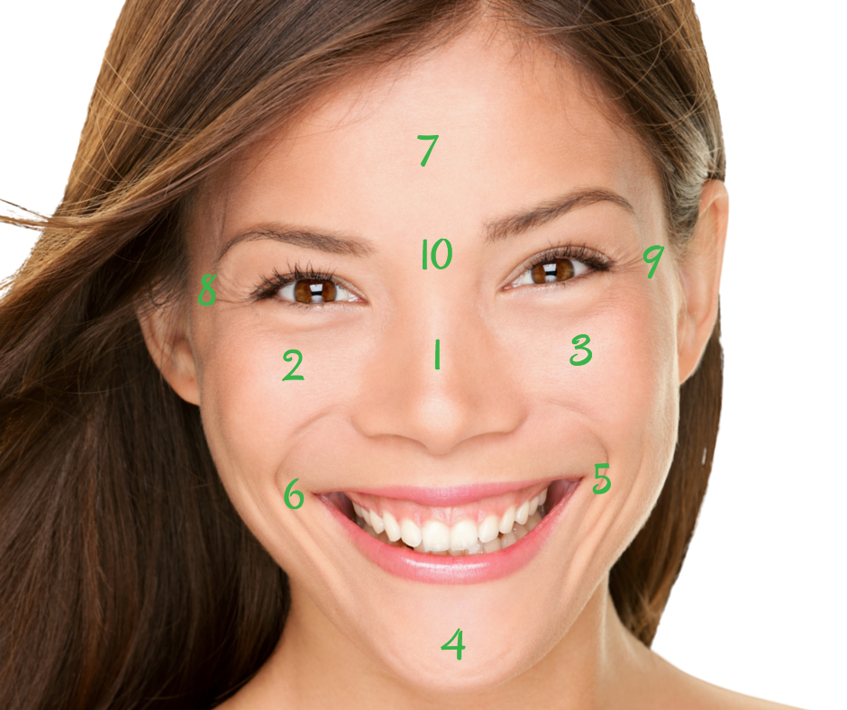 Face Mapping What Your Acne Is Telling You About Your Health - Chinese face map for acne