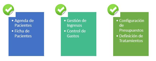 checklist software para dentistas