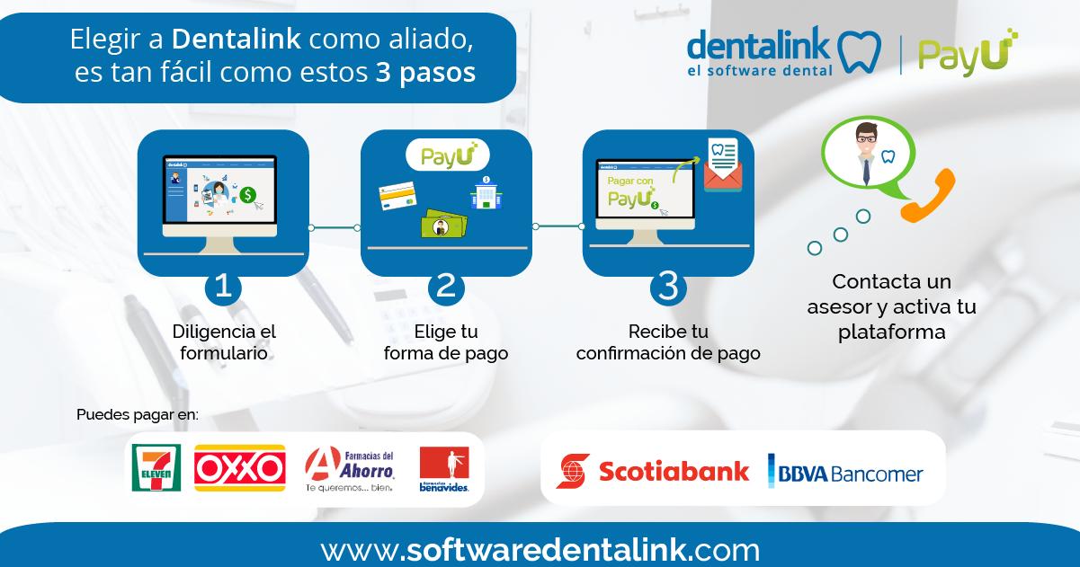 formas-de-pago-dentalink