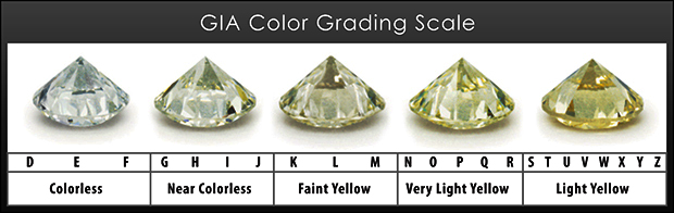grade ritani one diamond color cut colorless near carat group diamonds round