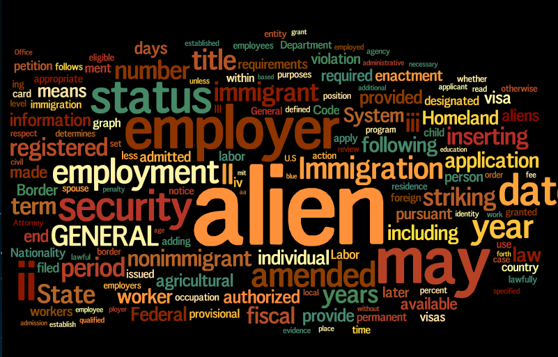 A Visual Representation of the Senate Immigration Bill