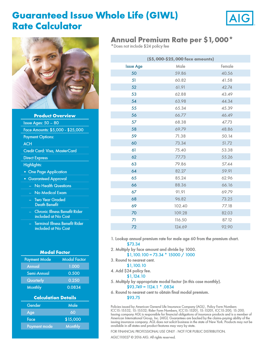 Guaranteed Issue Life Insurance Quotes Aig Guaranteed Issue Whole Life Giwl Information