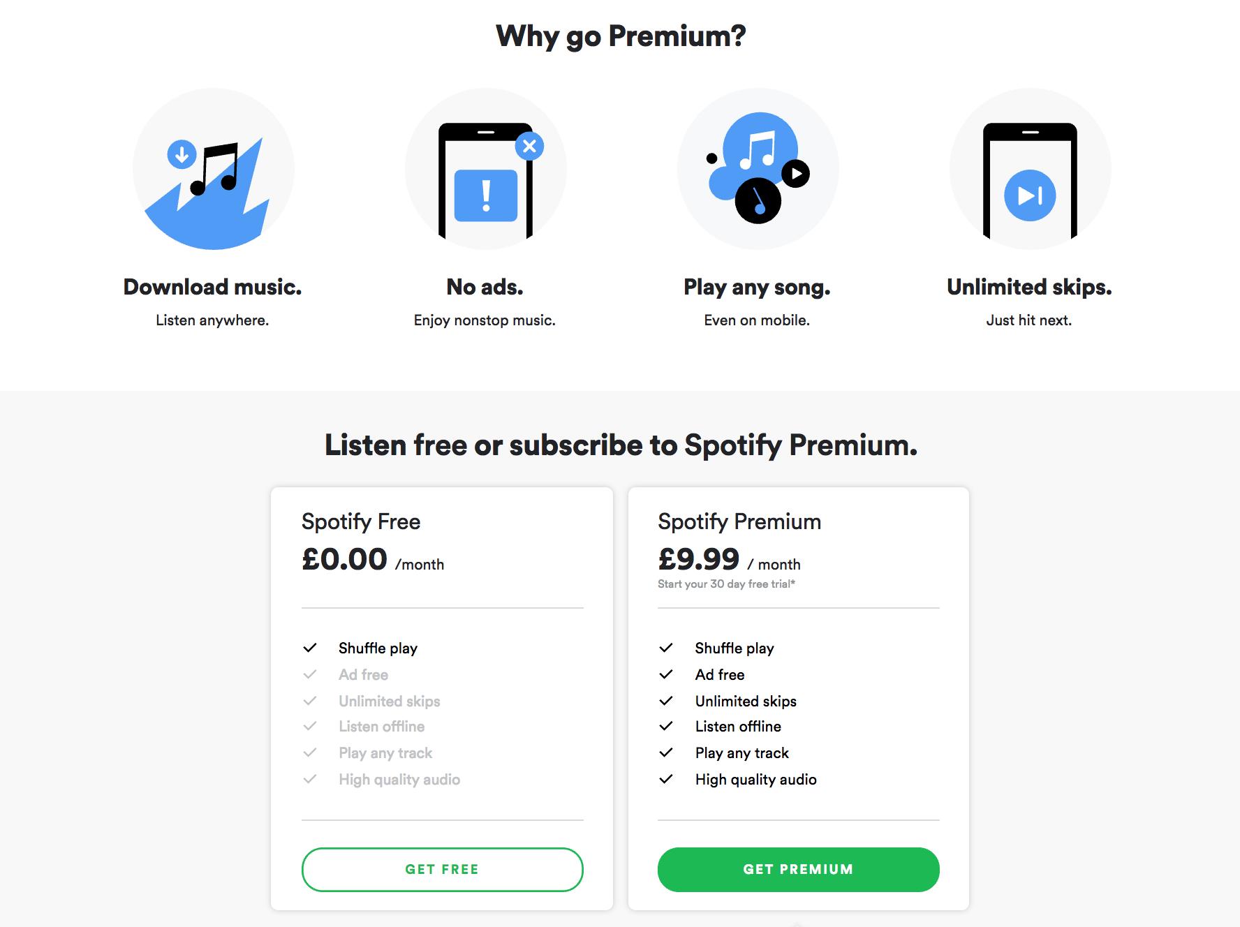 Spotify Payment Plans Premium