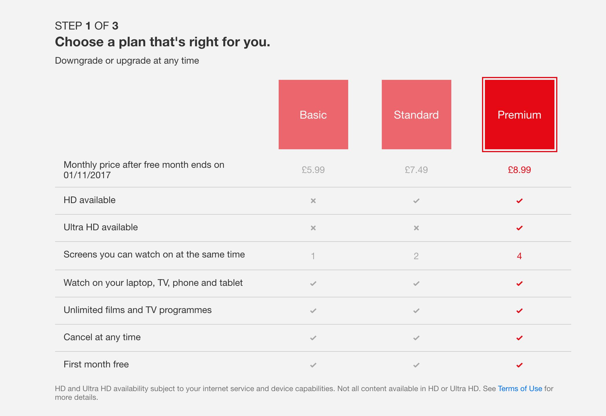 Netflix Payment Plans