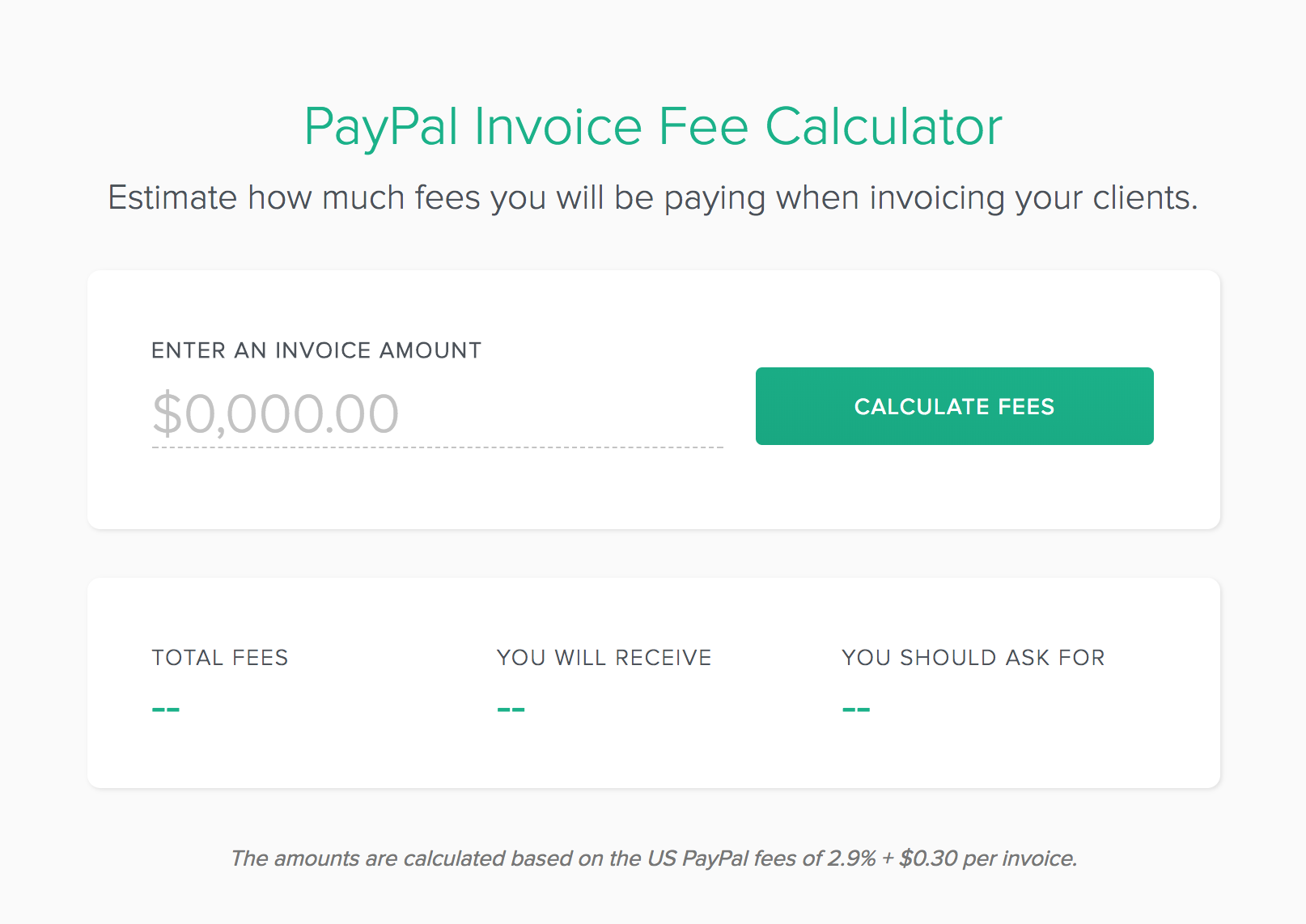 PayPal Fees Calculator