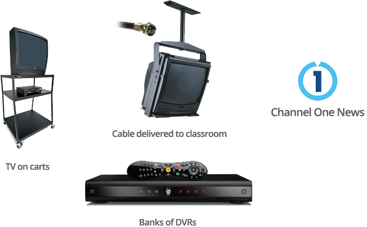 SnapStream replaces, Channel One News, TV on carts, cable to the classroom and banks of DVRs