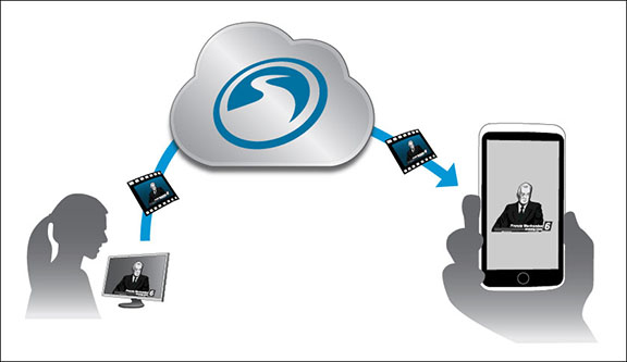 SnapStream cloud sharing