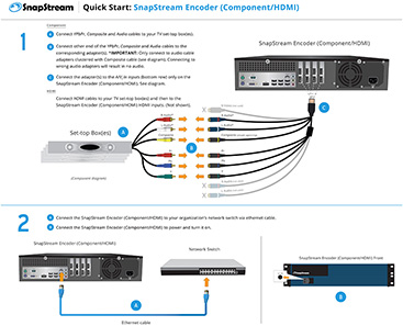 SnapStream Encoder Setup Guide for Component and HDMI Encoder