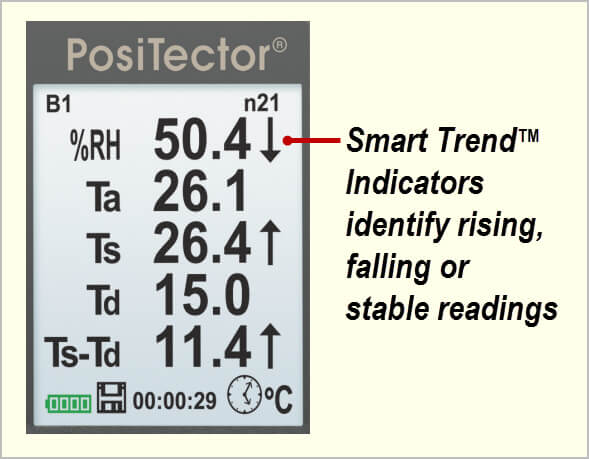 Adhesion Testers - PosiTest AT Series | DeFelsko