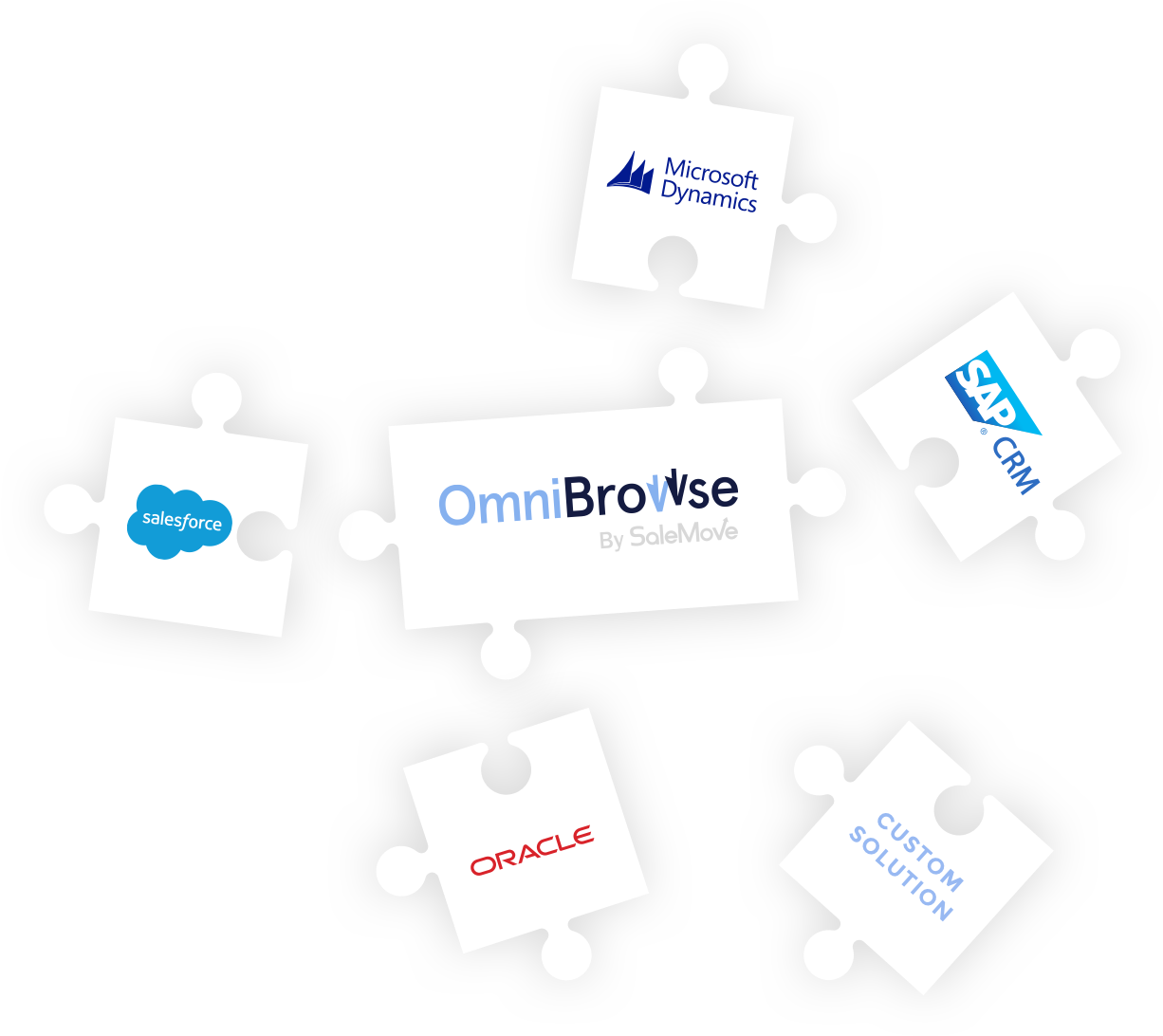 OmniBrowse integrates seamlessly with 3rd-party CRM solutions