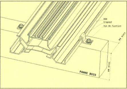 Fixation des rails IAB