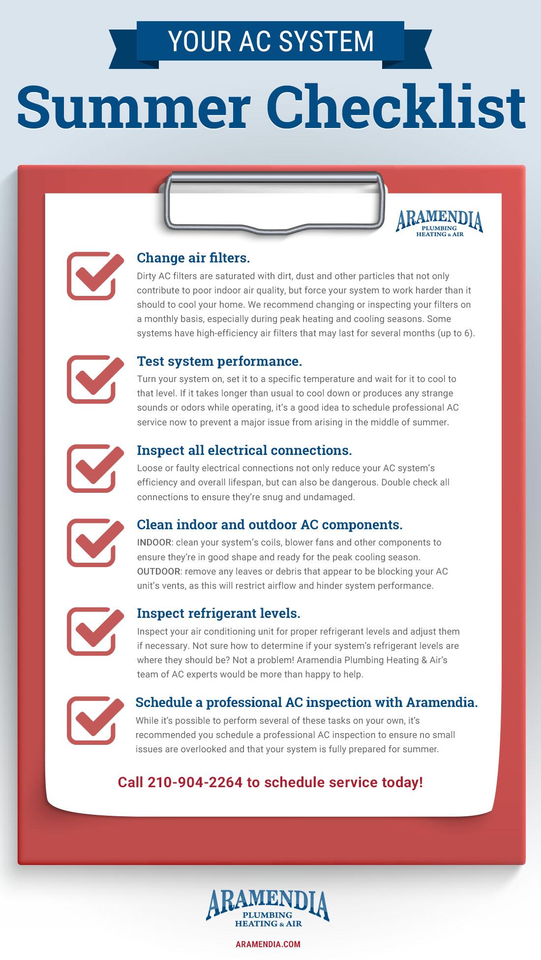 Air Conditioning Installation Checklist West Virginia Qci