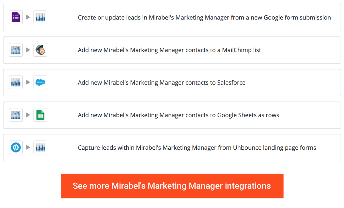 Zapier Marketing Manager integration