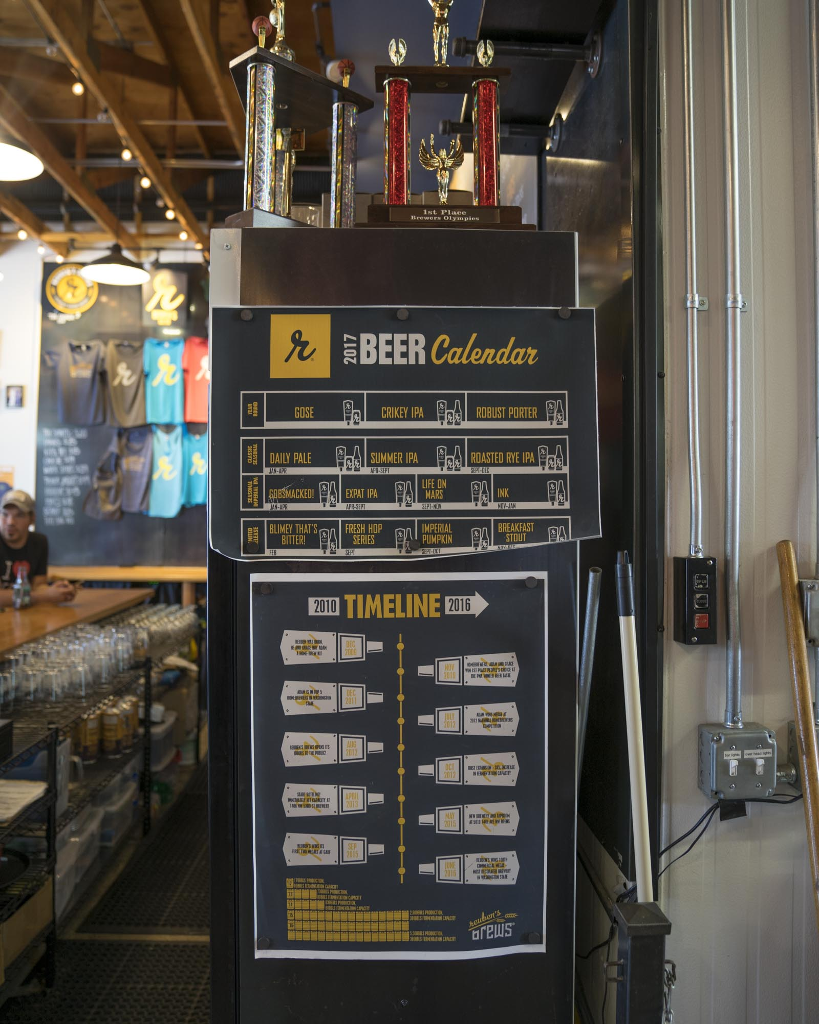 The launch timeline for Reuben's Brews in Seattle. A homebrewery turns into a pro!