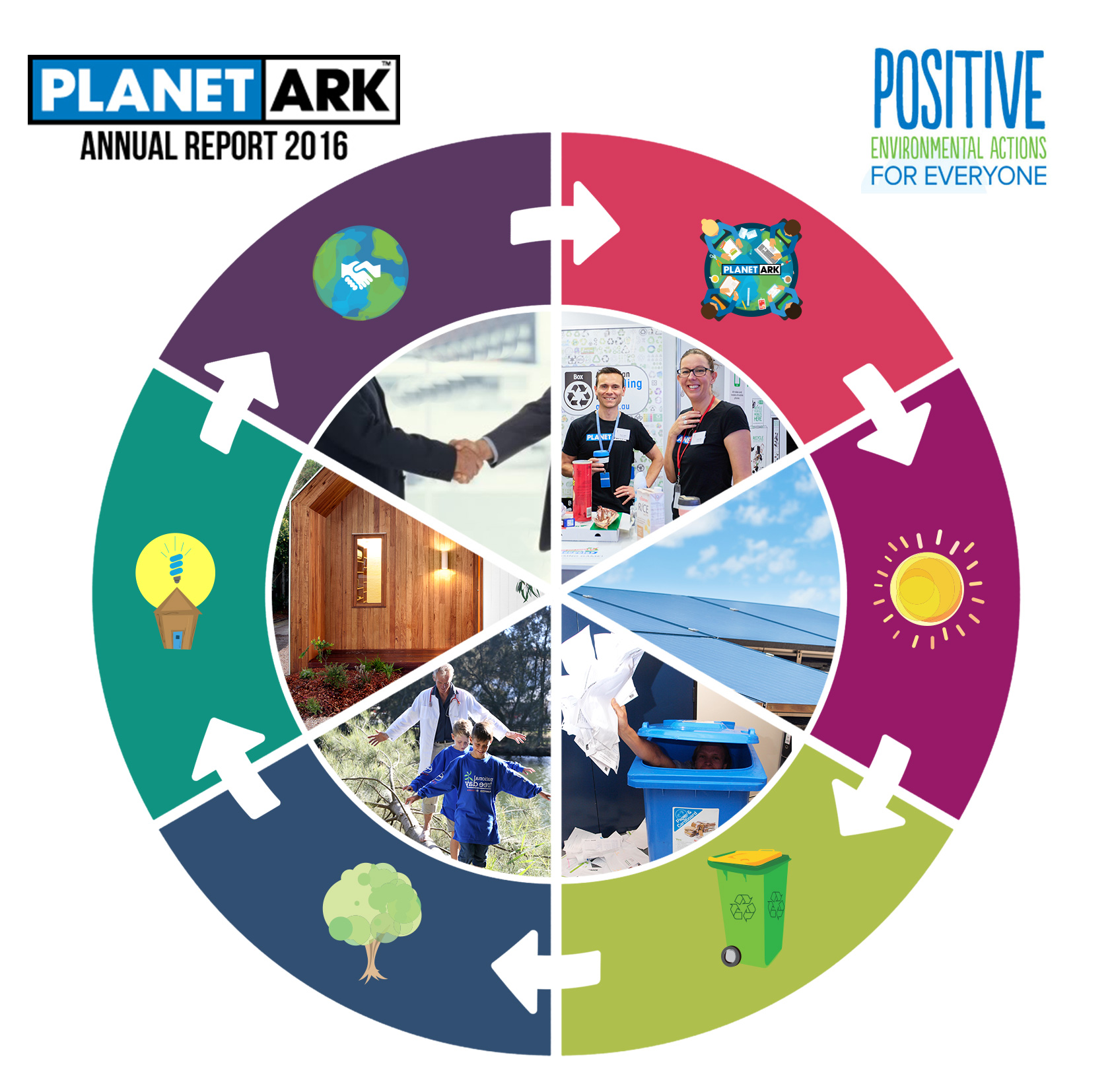 Planet Ark Annual Report 2016 Illustration Logo