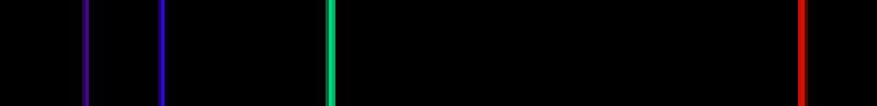 Spectroscopy emission line spectrum hydrogen