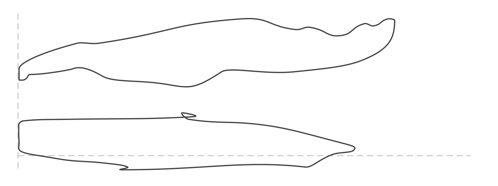Example of dynacard from horizontal well with high friction