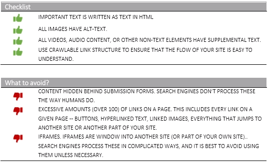 Structuring your webpage for SEO checklist, Dos and Don'ts