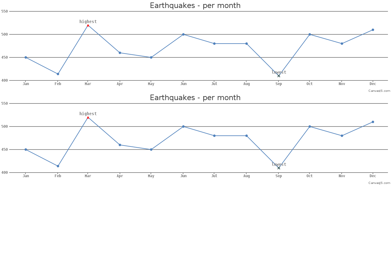 line-chart-example - webflow