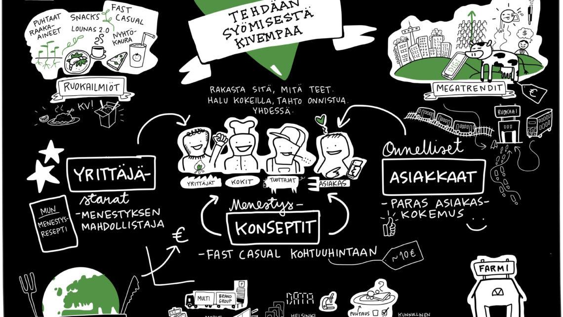Kotipizzan strategiakuva, joka syntyi Yhden yön ihmeessä