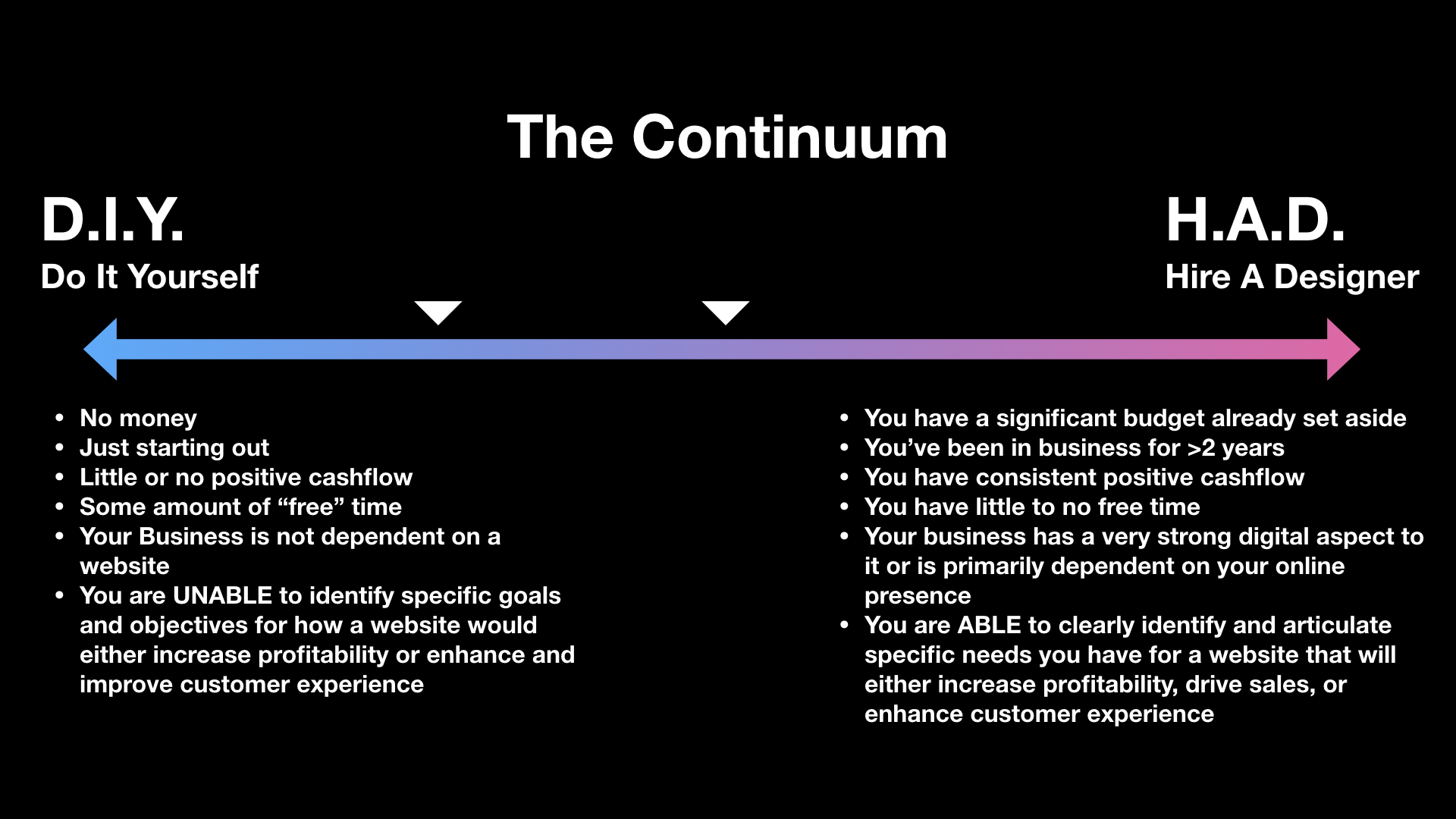 The continuum diy website or hire a designer the more of the these that are true the further to the left you are do it yourself solutioingenieria