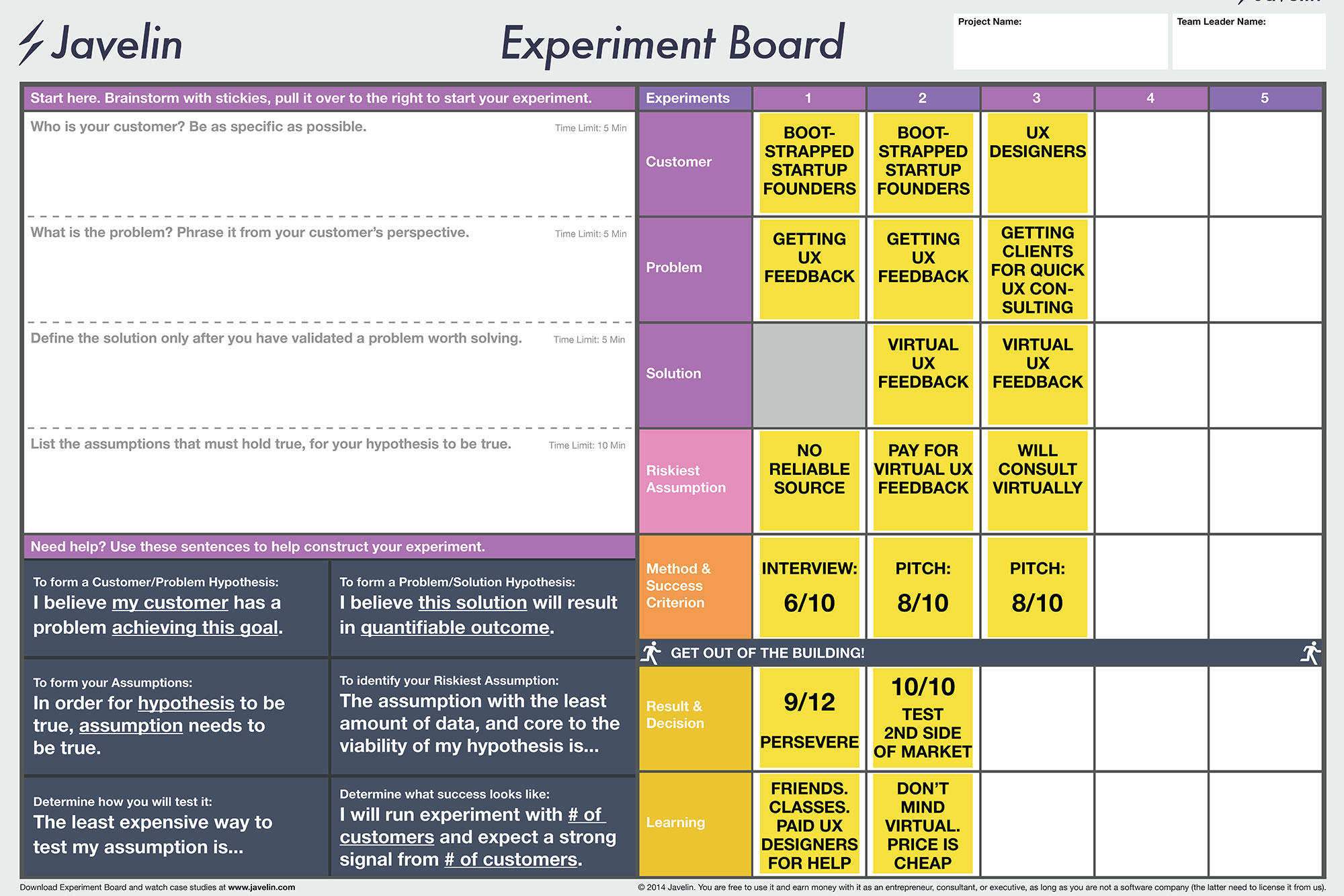 Javelin Experiment Board - business model canvas alternatief