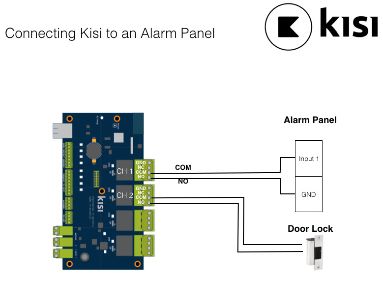 connecting kisi to fire alarm panel