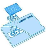 Smartcard Technology