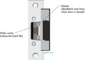 Your Personal Guide to Access Control Systems - Electric Strikes  sc 1 st  Kisi & Electronic Locks | Magnetic Electric Strikes u0026 Other Types