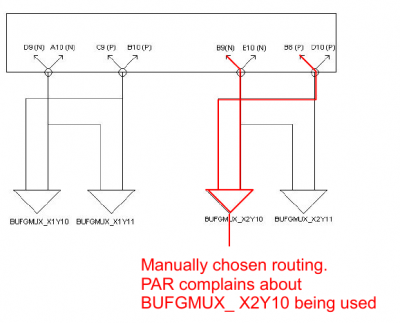 Figure c: Manual placement of BUFGMUX