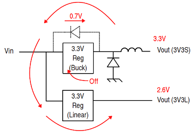 3.3V supply feeding back to regulator input