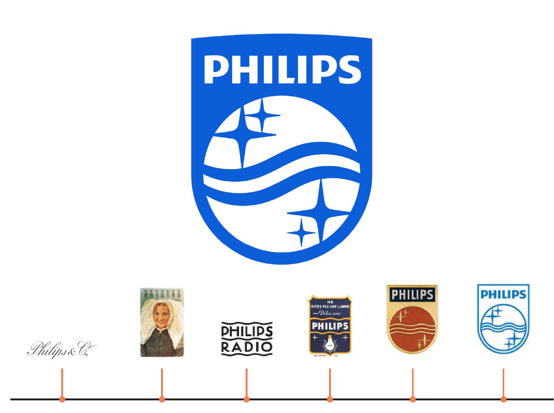 Phillips logos