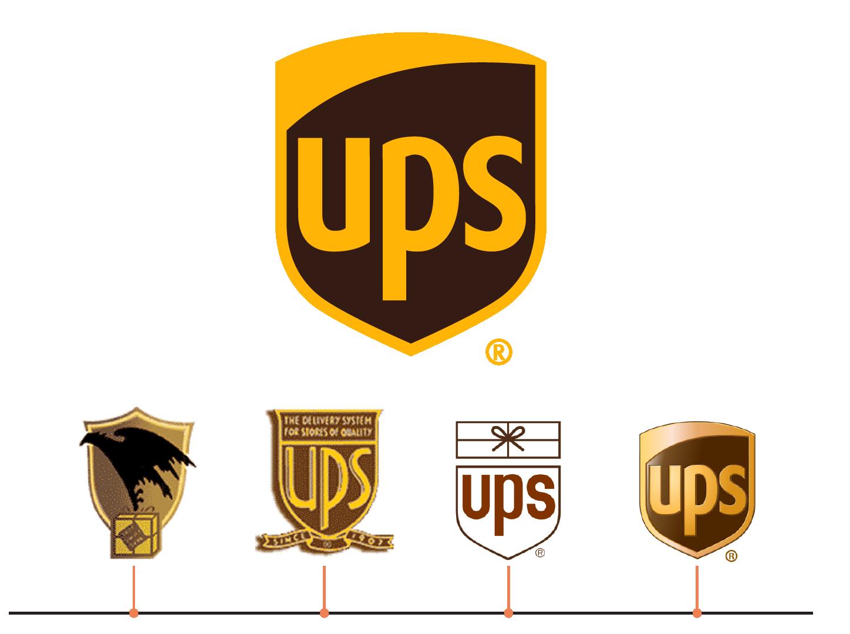UPS Logos